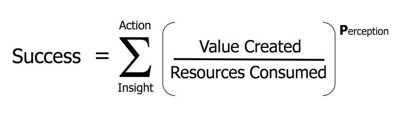 MNPV Formula for Success